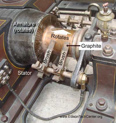 generators and dynamos Onan RV Generator Parts Diagram