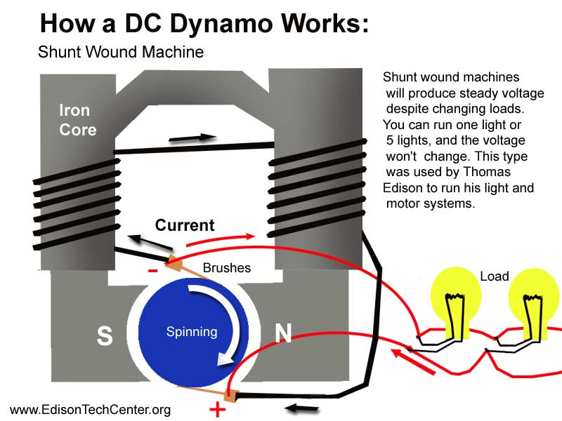 dynamoDgrmShuntWound800 generators and dynamos bicycle dynamo wiring diagram at couponss.co