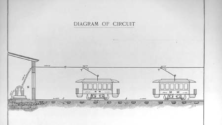 Frank Sprague Electrical Pioneer. Meanwhile Sprague's Ideas About Motors And Ls Had So Impressed Eh Johnson A Business Associate Of Thomas Edison That He Convinced Sprague To. Wiring. Edison System Wiring Diagram At Scoala.co