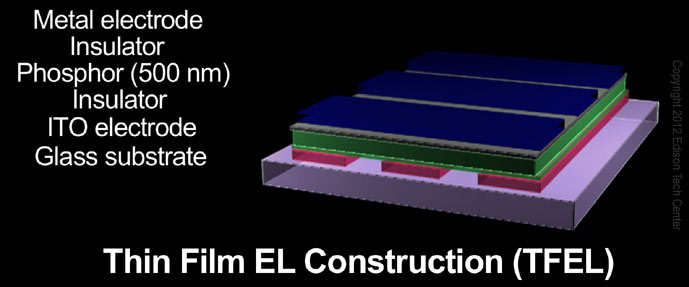 TFEL - Thin Film Electroluminescent Devices TFEL emerged in the 1950s and it different in that it contains thinner active layers and a different ...  sc 1 st  Edison Tech Center & Electroluminescent Lamps - How They Work u0026 History azcodes.com