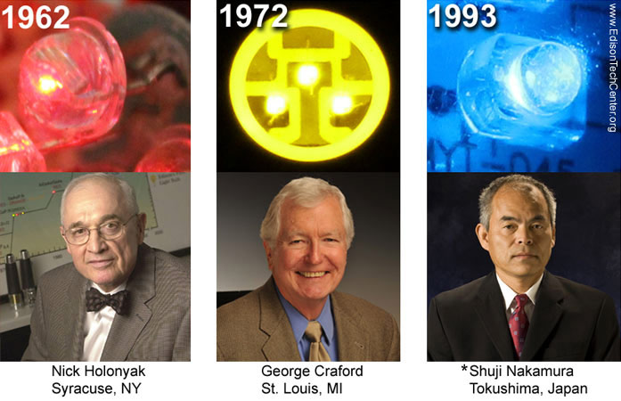 Image result for invention of LED Lights