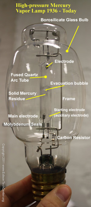 the mercury vapor lamp how it works history an error occurred
