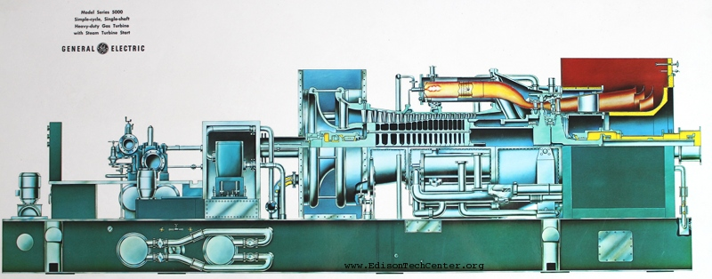 Gas turbines for Design home resources generator