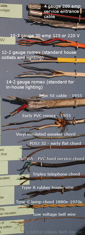 wires and cables rh edisontechcenter org old house wiring types house wiring cable types