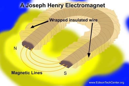 Henry J Wiring Diagram