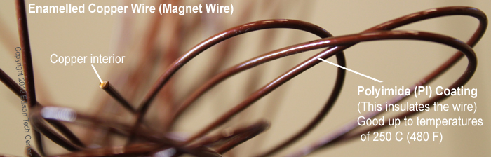 magnet wire with PI coating