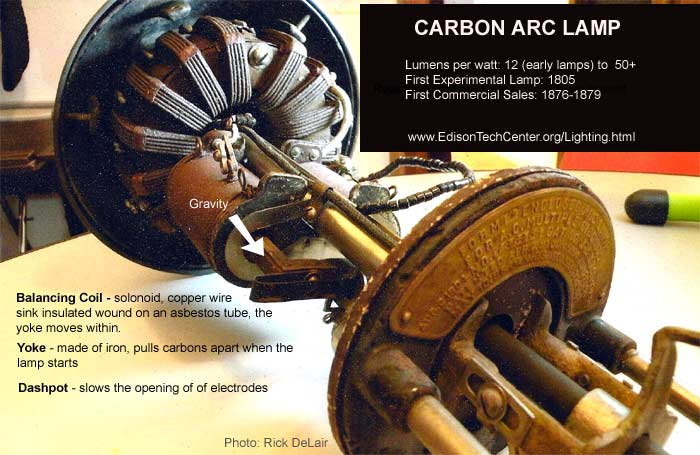 Arc Lamps How They Work History