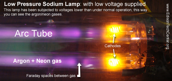 The Sodium Lamp How It Works And History
